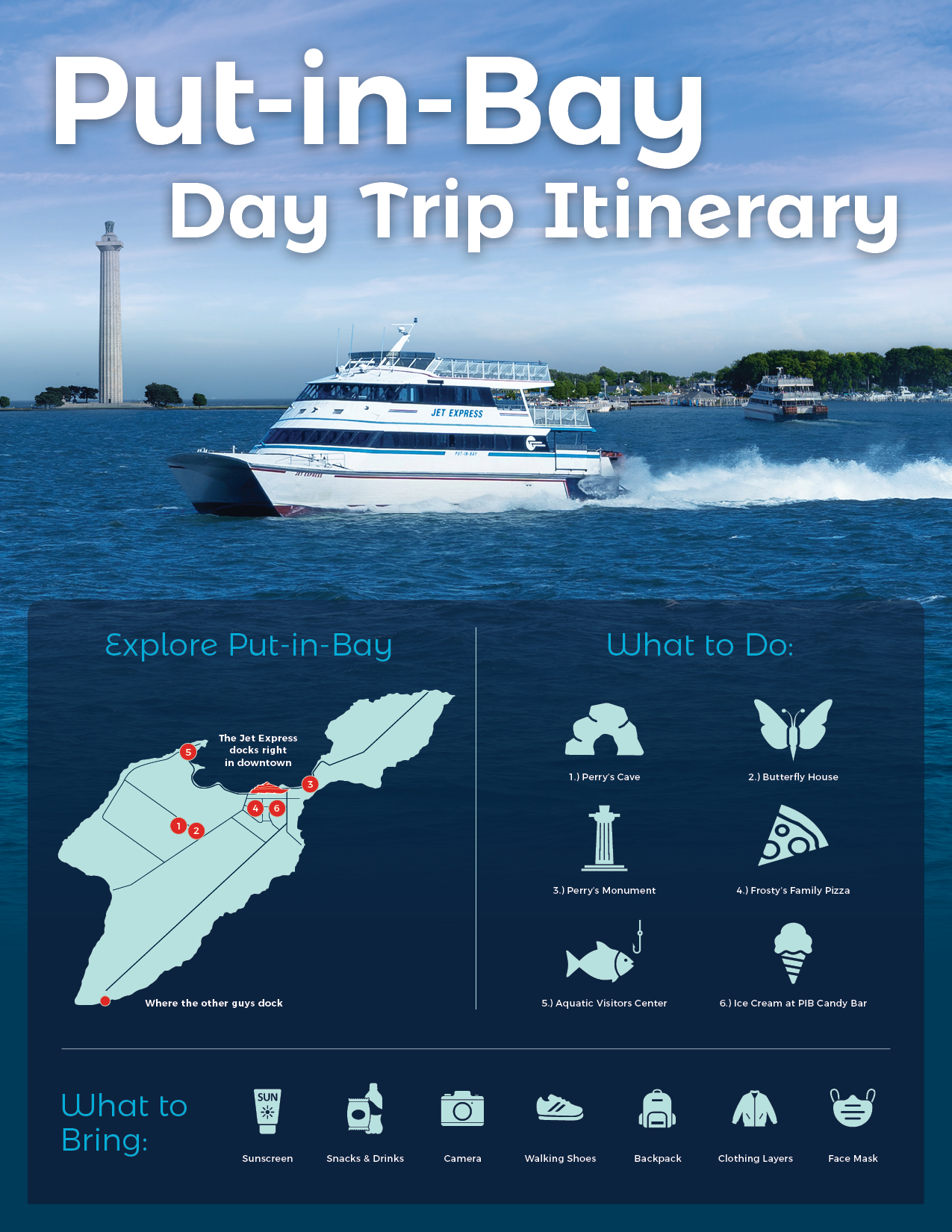 Put in Bay Family Friendly Itinerary